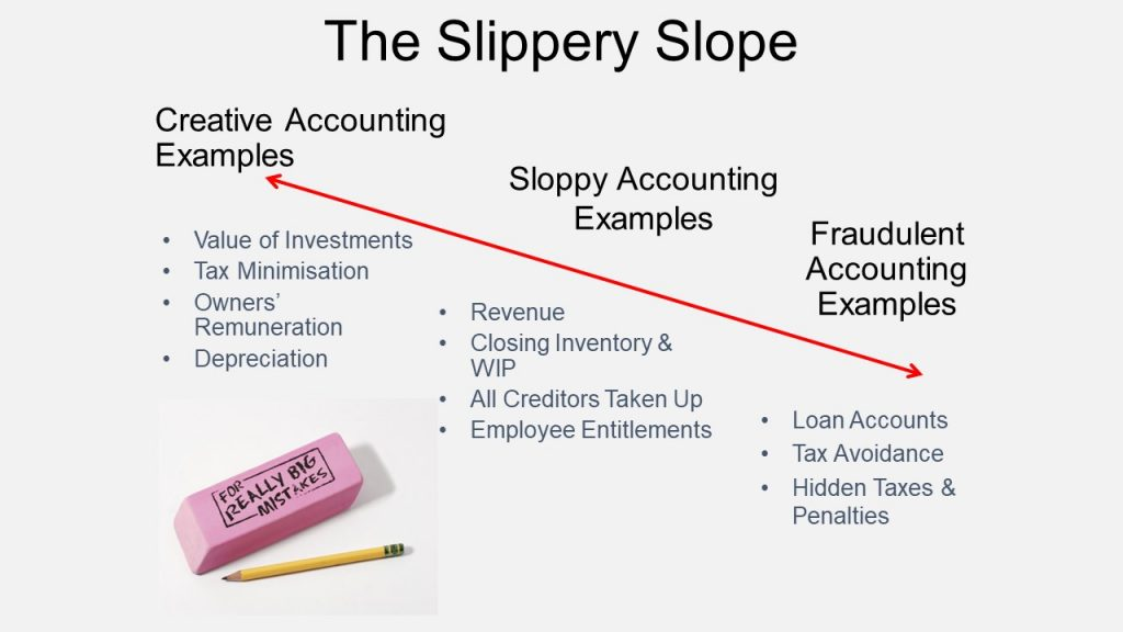 Creative Accounting, Sloppy Accounting and Fraudulent Accounting
